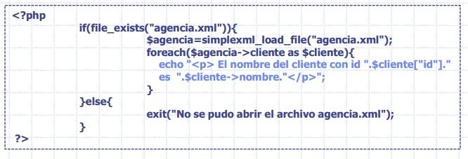 loop through xml attributes course of html and css